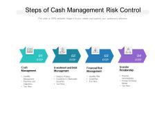 Steps Of Cash Management Risk Control Ppt PowerPoint Presentation Inspiration Grid