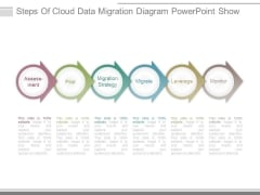Steps Of Cloud Data Migration Diagram Powerpoint Show
