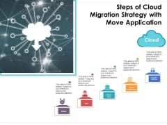 Steps Of Cloud Migration Strategy With Move Application Ppt PowerPoint Presentation File Slide Portrait PDF