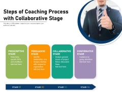 Steps Of Coaching Process With Collaborative Stage Ppt PowerPoint Presentation Infographic Template Background Image PDF