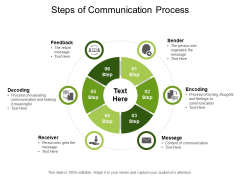 steps of communication process ppt powerpoint presentation file shapes