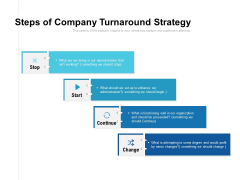 Steps Of Company Turnaround Strategy Ppt PowerPoint Presentation Outline Shapes