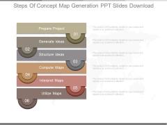 Steps Of Concept Map Generation Ppt Slides Download
