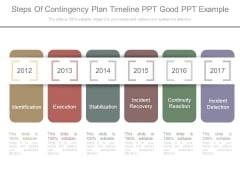 Steps Of Contingency Plan Timeline Ppt Good Ppt Example