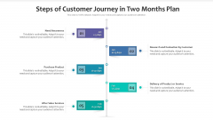 Steps Of Customer Journey In Two Months Plan Ppt Powerpoint Presentation Gallery Objects PDF
