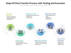 Steps Of Data Transfer Process With Testing And Execution Ppt PowerPoint Presentation File Ideas PDF