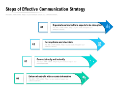 Steps Of Effective Communication Strategy Ppt PowerPoint Presentation Icon Diagrams