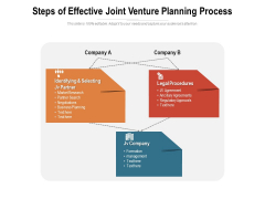 Steps Of Effective Joint Venture Planning Process Ppt PowerPoint Presentation Infographic Template Templates PDF