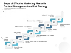 Steps Of Effective Marketing Plan With Content Management And List Strategy Ppt PowerPoint Presentation Gallery Topics PDF