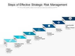 Steps Of Effective Strategic Risk Management Ppt PowerPoint Presentation File Graphics Download PDF