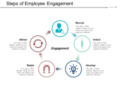 Steps Of Employee Engagement Ppt Powerpoint Presentation Pictures Graphic Images