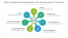 Steps Of Employee Engagement With Advancement Promotion Ppt PowerPoint Presentation Gallery Outfit PDF