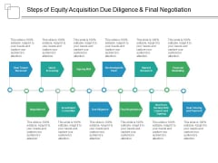 Steps Of Equity Acquisition Due Diligence And Final Negotiation Ppt PowerPoint Presentation Slides Master Slide