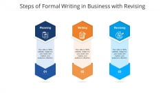 Steps Of Formal Writing In Business With Revising Ppt PowerPoint Presentation File Inspiration PDF