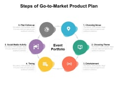 Steps Of Go To Market Product Plan Ppt PowerPoint Presentation Model Introduction PDF