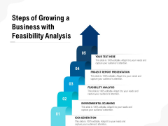 Steps Of Growing A Business With Feasibility Analysis Ppt PowerPoint Presentation Outline Slides PDF