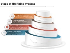 Steps Of HR Hiring Process Ppt PowerPoint Presentation Summary Deck PDF