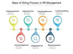 Steps Of Hiring Process In HR Management Ppt PowerPoint Presentation File Structure PDF