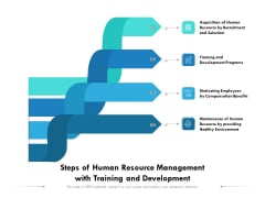 Steps Of Human Resource Management With Training And Development Ppt PowerPoint Presentation Slide PDF