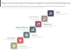 Steps Of Improving Team Performance Diagram Powerpoint Slide Background