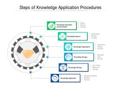 Steps Of Knowledge Application Procedures Ppt PowerPoint Presentation File Demonstration PDF