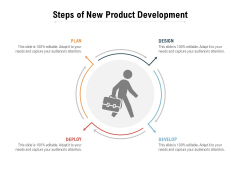 Steps Of New Product Development Ppt PowerPoint Presentation Icon Demonstration