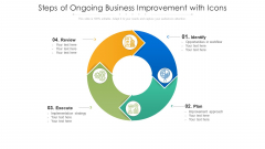 Steps Of Ongoing Business Improvement With Icons Ppt PowerPoint Presentation Layouts Professional PDF