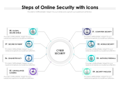 Steps Of Online Security With Icons Ppt PowerPoint Presentation Gallery Portfolio PDF