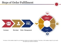 Steps Of Order Fulfillment Ppt PowerPoint Presentation Gallery Files