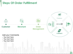 Steps Of Order Fulfillment Ppt PowerPoint Presentation Infographics Pictures