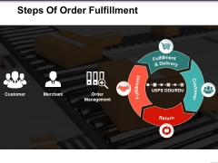 Steps Of Order Fulfillment Ppt PowerPoint Presentation Summary Design Inspiration