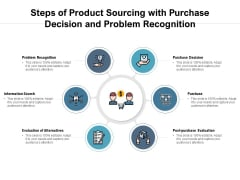 Steps Of Product Sourcing With Purchase Decision And Problem Recognition Ppt PowerPoint Presentation Gallery Summary PDF