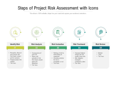 Steps Of Project Risk Assessment With Icons Ppt PowerPoint Presentation Show Information PDF