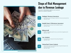 Steps Of Risk Management Due To Revenue Leakage Ppt PowerPoint Presentation Ideas Skills PDF