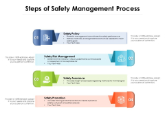 Steps Of Safety Management Process Ppt PowerPoint Presentation File Styles PDF