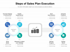 Steps Of Sales Plan Execution Ppt PowerPoint Presentation Example PDF
