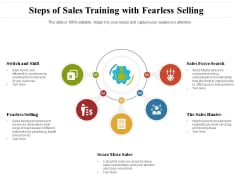 Steps Of Sales Training With Fearless Selling Ppt PowerPoint Presentation File Shapes PDF
