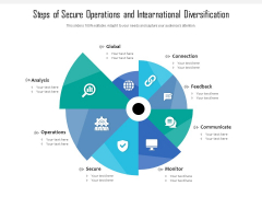 Steps Of Secure Operations And Intearnational Diversification Ppt PowerPoint Presentation Gallery Outline PDF
