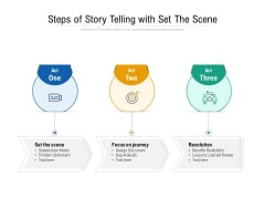 Steps Of Story Telling With Set The Scene Ppt PowerPoint Presentation Gallery Themes PDF