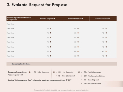 Steps Of Strategic Procurement Process Evaluate Request For Proposal Ppt Outline Example Topics PDF