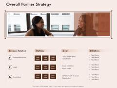Steps Of Strategic Procurement Process Overall Partner Strategy Ppt Ideas Master Slide PDF