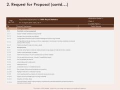 Steps Of Strategic Procurement Process Request For Proposal Contd Ppt Infographics Layout Ideas PDF