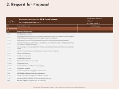 Steps Of Strategic Procurement Process Request For Proposal Ppt Pictures Influencers PDF
