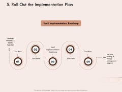 Steps Of Strategic Procurement Process Roll Out The Implementation Plan Ppt Summary Mockup PDF