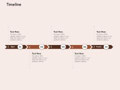 Steps Of Strategic Procurement Process Timeline Ppt Pictures Layout PDF
