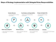 Steps Of Strategy Implementation With Delegate Roles Responsibilities Ppt PowerPoint Presentation Inspiration Graphics