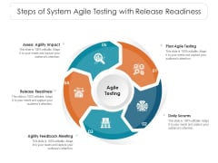 Steps Of System Agile Testing With Release Readiness Ppt PowerPoint Presentation Gallery Deck PDF