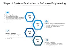 Steps Of System Evaluation In Software Engineering Ppt PowerPoint Presentation Show Gridlines PDF