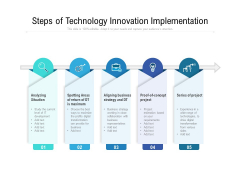 Steps Of Technology Innovation Implementation Ppt PowerPoint Presentation Gallery Demonstration PDF