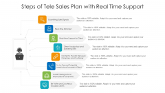 Steps Of Tele Sales Plan With Real Time Support Ppt PowerPoint Presentation Slides Maker PDF